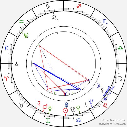 Annette Poivre tema natale, oroscopo, Annette Poivre oroscopi gratuiti, astrologia