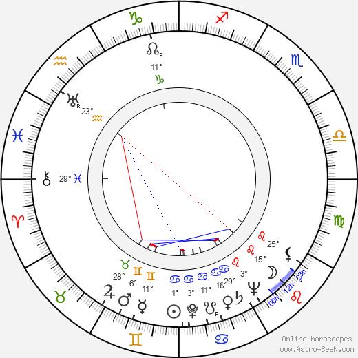 Frank Godwin birth chart, biography, wikipedia 2020, 2021