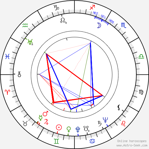 Helen Wood astro natal birth chart, Helen Wood horoscope, astrology