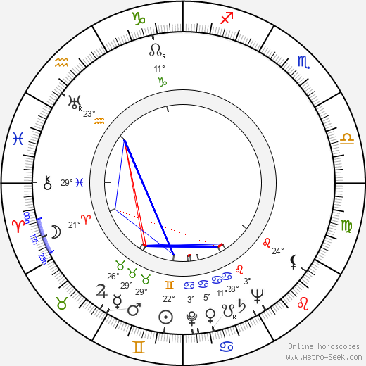 Janine Darcey birth chart, biography, wikipedia 2019, 2020