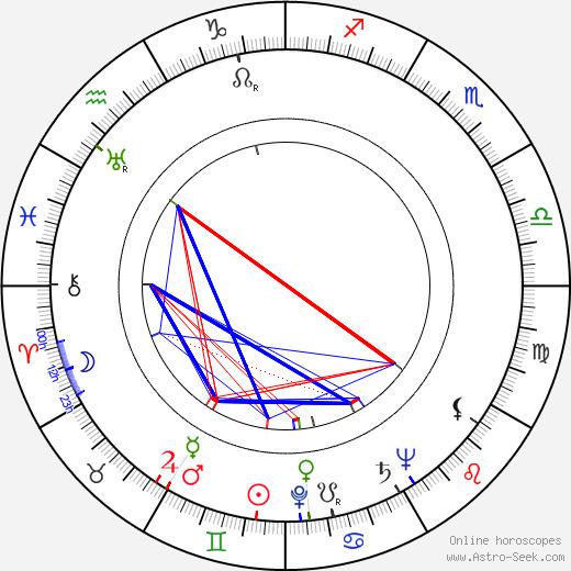 Janine Darcey birth chart, Janine Darcey astro natal horoscope, astrology