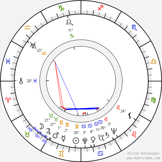 Katherine Graham birth chart, biography, wikipedia 2020, 2021