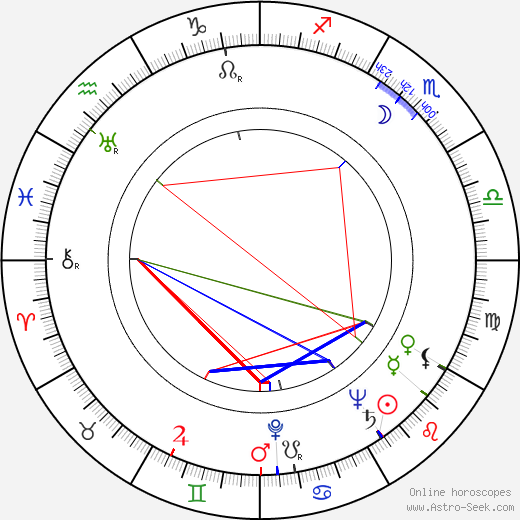 Gunnar Haarberg astro natal birth chart, Gunnar Haarberg horoscope, astrology