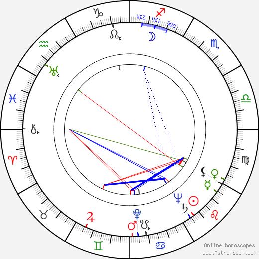 Minoru Chiaki день рождения гороскоп, Minoru Chiaki Натальная карта онлайн