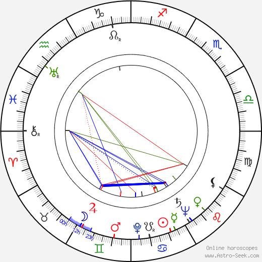 Richard O'Brien birth chart, Richard O'Brien astro natal horoscope, astrology