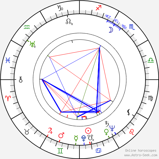 Walter Doniger tema natale, oroscopo, Walter Doniger oroscopi gratuiti, astrologia