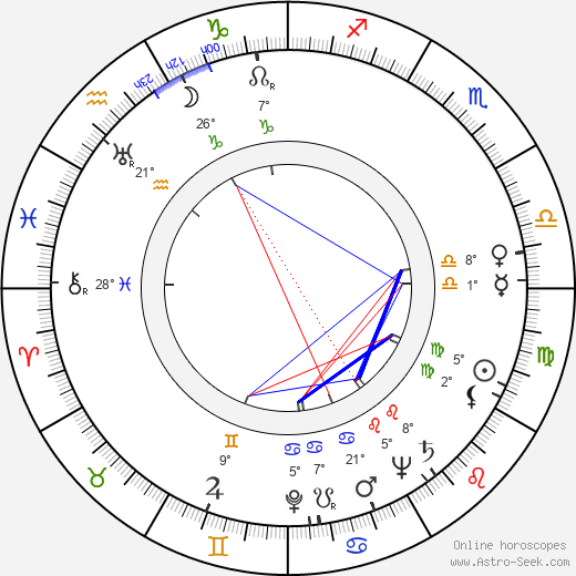 Charles White birth chart, biography, wikipedia 2020, 2021