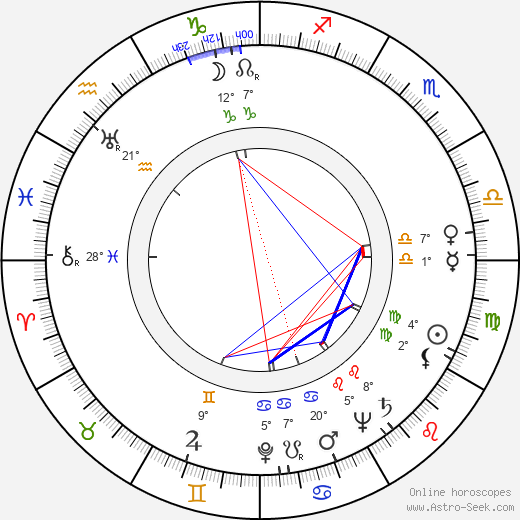 Eugene Francis birth chart, biography, wikipedia 2017, 2018