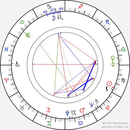 Eugene Francis astro natal birth chart, Eugene Francis horoscope, astrology