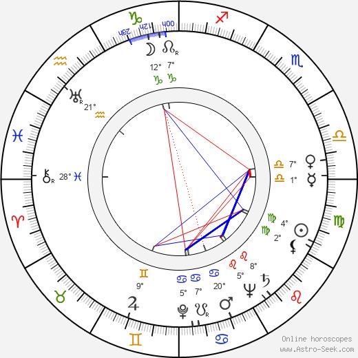 Jack Kirby birth chart, biography, wikipedia 2020, 2021