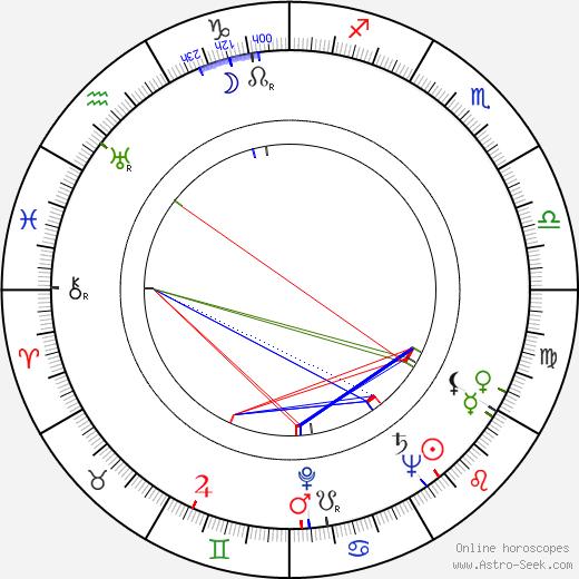 Joseph V. Mascelli birth chart, Joseph V. Mascelli astro natal horoscope, astrology