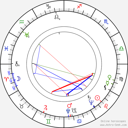 Kay Williams tema natale, oroscopo, Kay Williams oroscopi gratuiti, astrologia