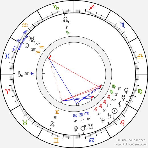 Konstanty Gordon birth chart, biography, wikipedia 2019, 2020