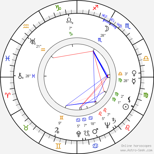 Marie Preislerová birth chart, biography, wikipedia 2019, 2020