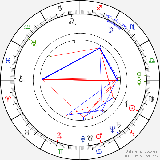 Marie Preislerová tema natale, oroscopo, Marie Preislerová oroscopi gratuiti, astrologia