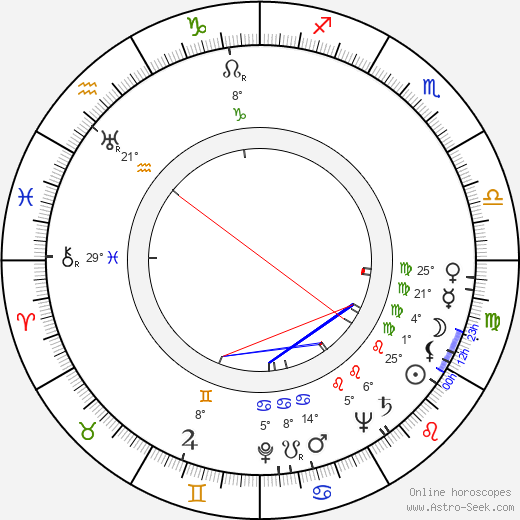 Suzy Kirbi birth chart, biography, wikipedia 2020, 2021