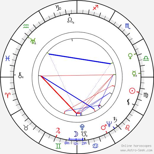 Armando Brancia tema natale, oroscopo, Armando Brancia oroscopi gratuiti, astrologia