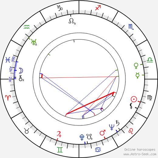 Армандо Тровайоли Armando Trovajoli день рождения гороскоп, Armando Trovajoli Натальная карта онлайн