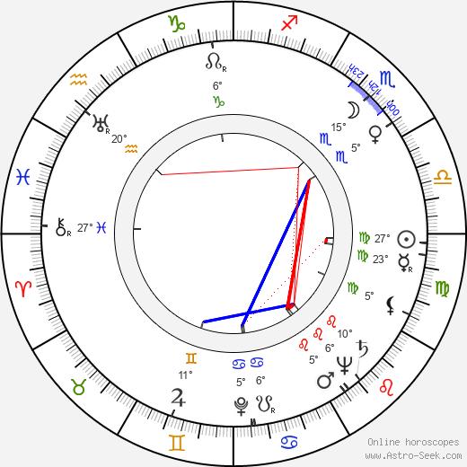 Arnold Red Auerbach birth chart, biography, wikipedia 2018, 2019