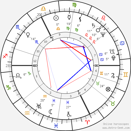 Audree Wilson birth chart, biography, wikipedia 2018, 2019
