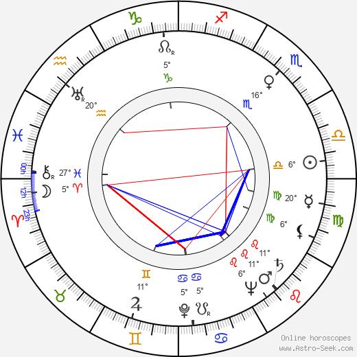 Buddy Rich birth chart, biography, wikipedia 2019, 2020