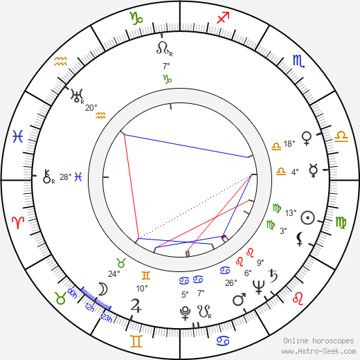 Burr Jerger birth chart, biography, wikipedia 2019, 2020