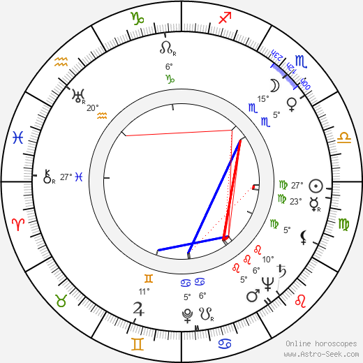 Clarice Taylor birth chart, biography, wikipedia 2018, 2019