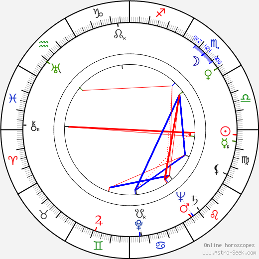 Clarice Taylor astro natal birth chart, Clarice Taylor horoscope, astrology