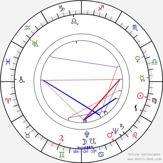 Doris Weston tema natale, oroscopo, Doris Weston oroscopi gratuiti, astrologia