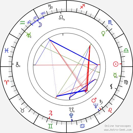 Esa Anttala день рождения гороскоп, Esa Anttala Натальная карта онлайн