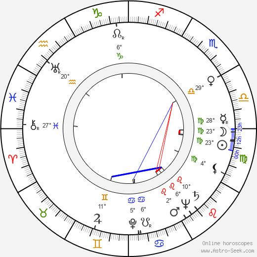 George Becwar birth chart, biography, wikipedia 2019, 2020