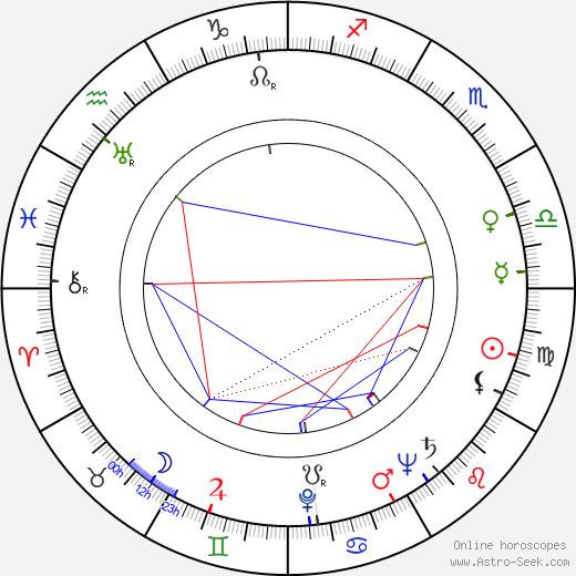 John Berry astro natal birth chart, John Berry horoscope, astrology