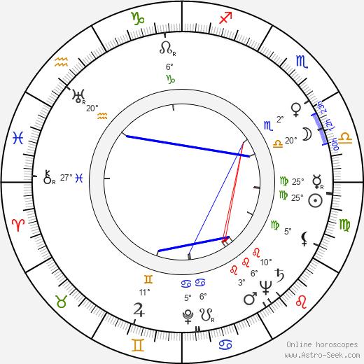 June Foray birth chart, biography, wikipedia 2019, 2020