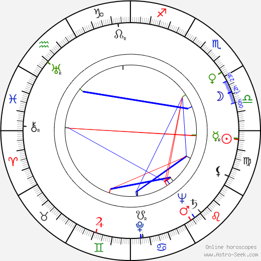 Джун Форей June Foray день рождения гороскоп, June Foray Натальная карта онлайн