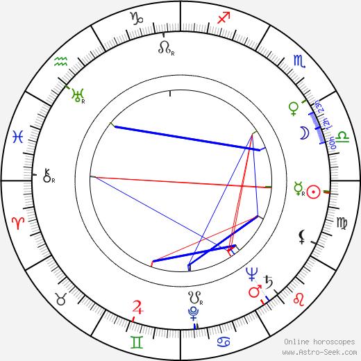 June Foray astro natal birth chart, June Foray horoscope, astrology