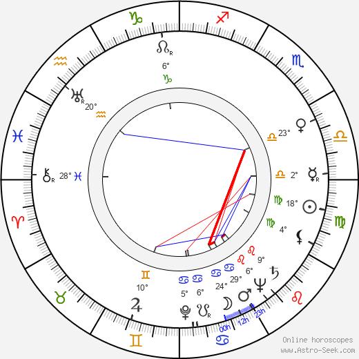 Robert McKenzie birth chart, biography, wikipedia 2020, 2021