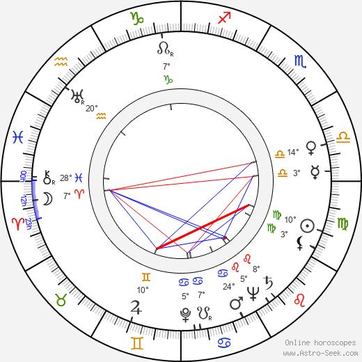 Sara Strengell birth chart, biography, wikipedia 2020, 2021