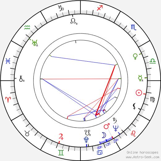 Ugo Bologna birth chart, Ugo Bologna astro natal horoscope, astrology