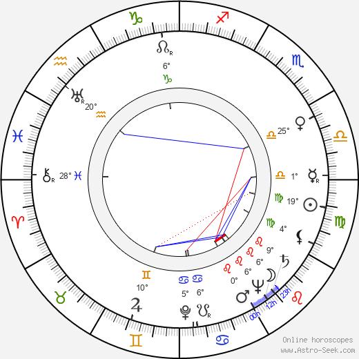 Valerie Kaplanová birth chart, biography, wikipedia 2019, 2020
