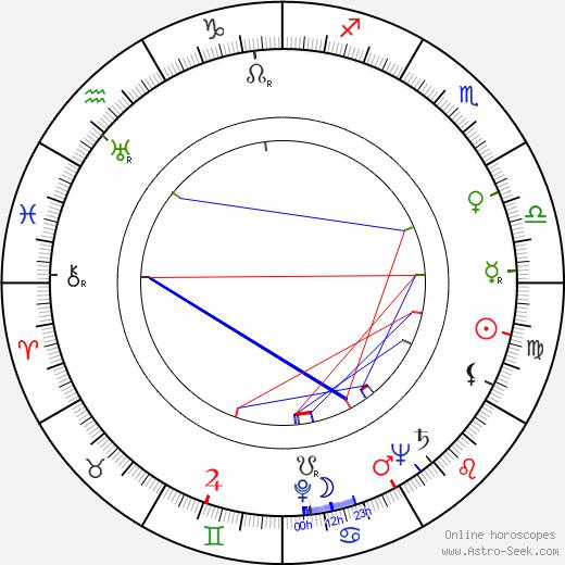 William Brinkley astro natal birth chart, William Brinkley horoscope, astrology