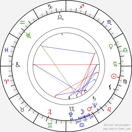 Yukiko Todoroki tema natale, oroscopo, Yukiko Todoroki oroscopi gratuiti, astrologia