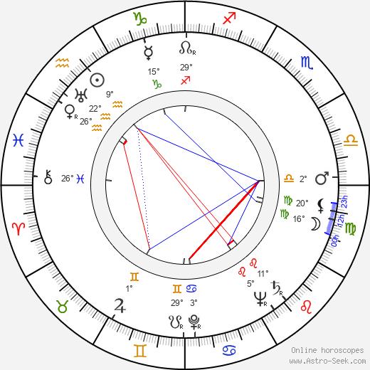 Claudia Drake birth chart, biography, wikipedia 2019, 2020