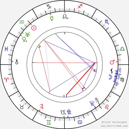 Claudia Drake astro natal birth chart, Claudia Drake horoscope, astrology