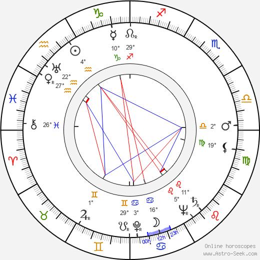 Ernie Harwell birth chart, biography, wikipedia 2020, 2021