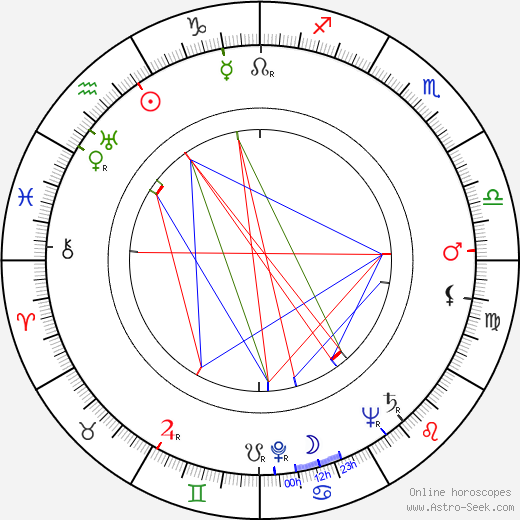 Ernie Harwell birth chart, Ernie Harwell astro natal horoscope, astrology