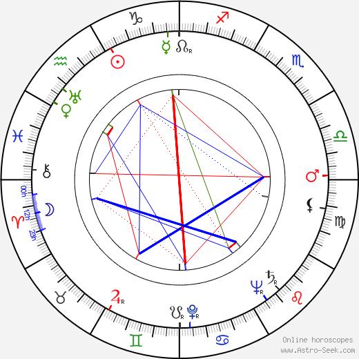 Peter Hobbs astro natal birth chart, Peter Hobbs horoscope, astrology