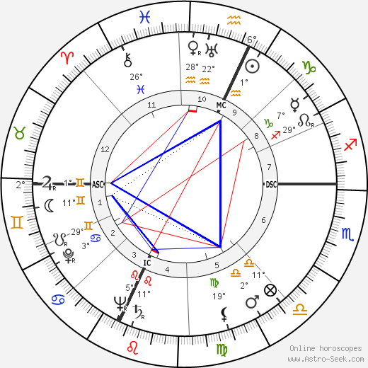Robert Nesen tema natale, biography, Biografia da Wikipedia 2020, 2021