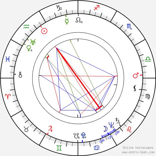 Walter Barnes tema natale, oroscopo, Walter Barnes oroscopi gratuiti, astrologia