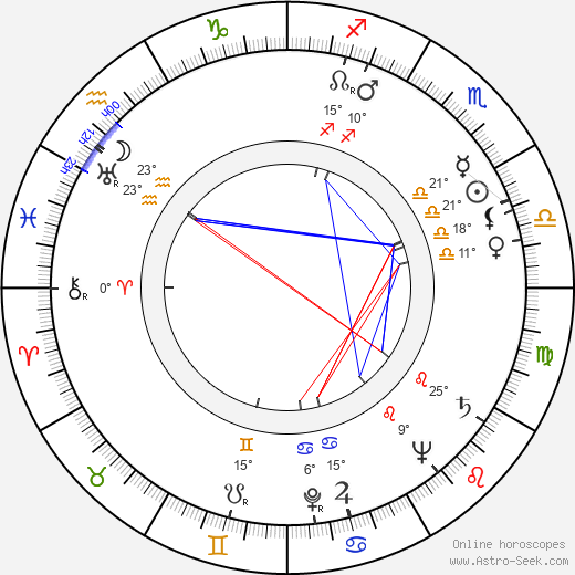 Harold Gast birth chart, biography, wikipedia 2019, 2020