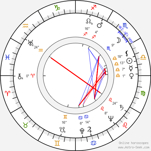 Jacqueline Gauthier birth chart, biography, wikipedia 2019, 2020